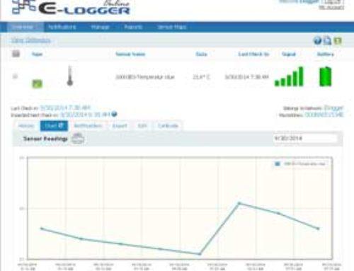 E-logger Online – Den trådløse online dataportal